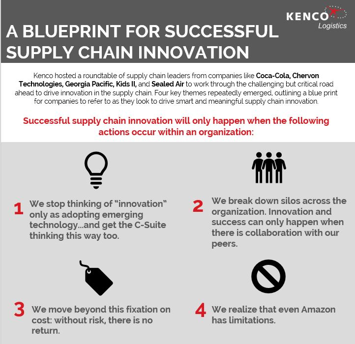 Kenco releases supply chain innovation blueprint material handling traditionally customers have largely approached third party logistics providers 3pls like kenco for only supply chain services malvernweather Choice Image