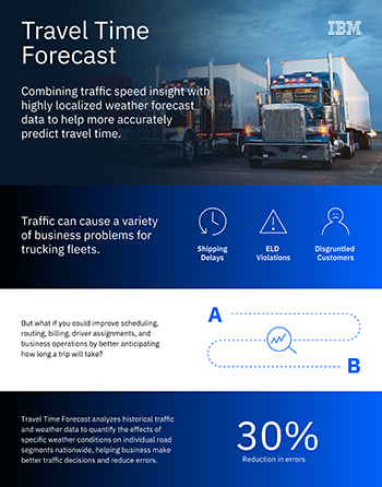 Travel Time Forecast Infographic - Supply Chain Management